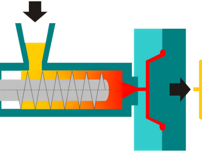 Injection_moulding_process_(1)